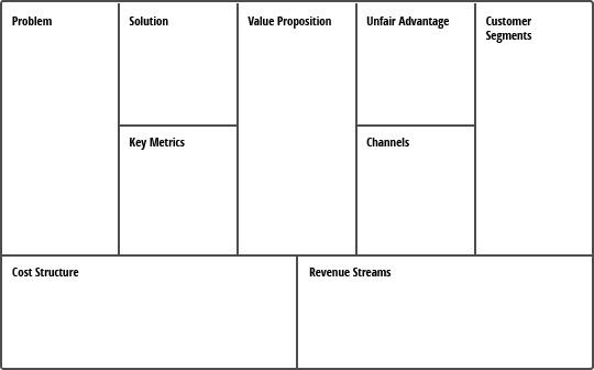 lean business model